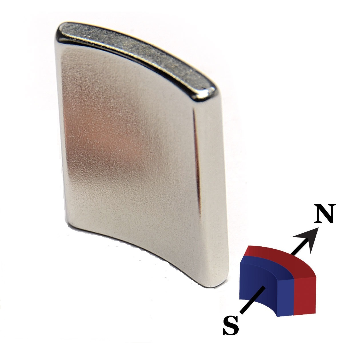 Angled Mitre Magnets, Mitre & Arc Magnets, Neodymium (Rare Earth)