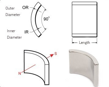 Vernickelt NdFeb Arc-Magnete mit sehr konsistent magnetische-Eigenschaft