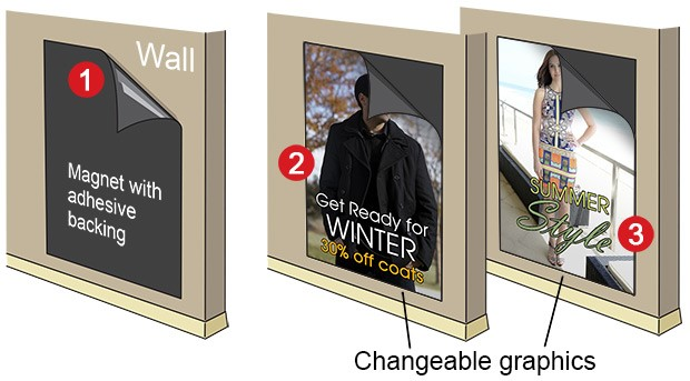 create changeable graphics/signage
