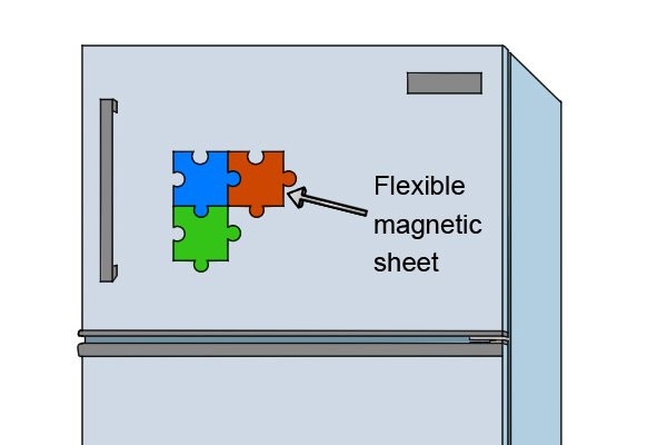 Flexible magnetic sheet cut into puzzle pieces on a fridge