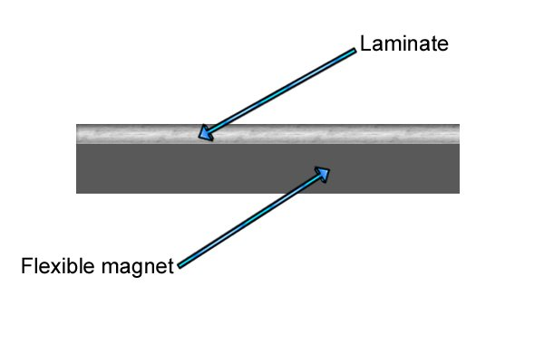Flexible magnet with laminated layer