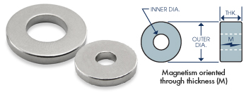 10 x Ring Magnet Ø 13/9 x 1 mm Neodymium N40 (Rare Earth) Nickel - Force 550g - 10 pieces - Super Strong Magnetic Rings (NdFeB)