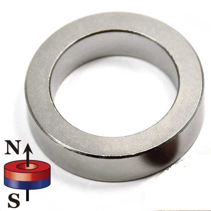 Ring Magnets, Rare Earth Strong Neodymium Ring Magnets